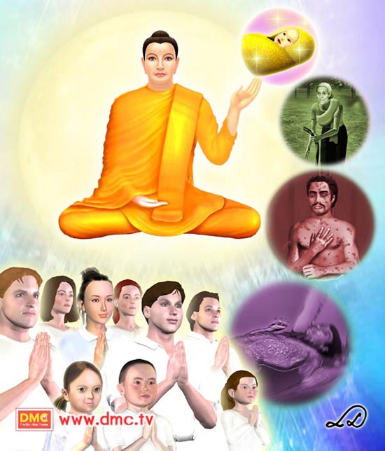 The Lord Buddha's History