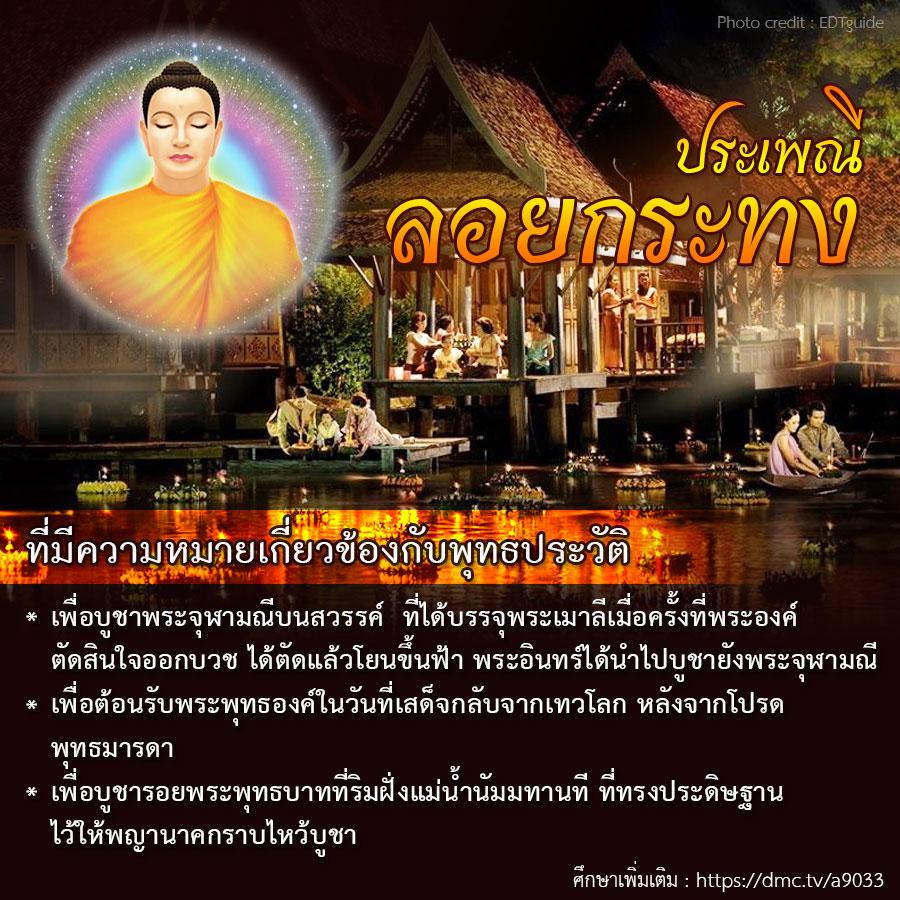 วันลอยกระทง Loy kratong Festival